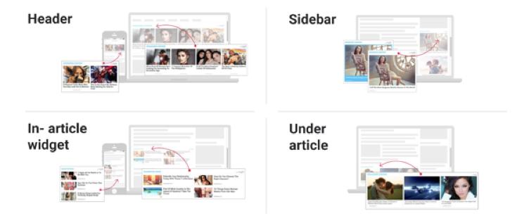 Native widget ad example