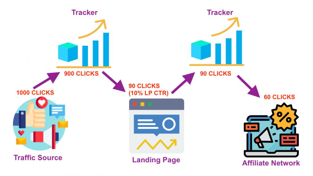 clickloss-lander.png