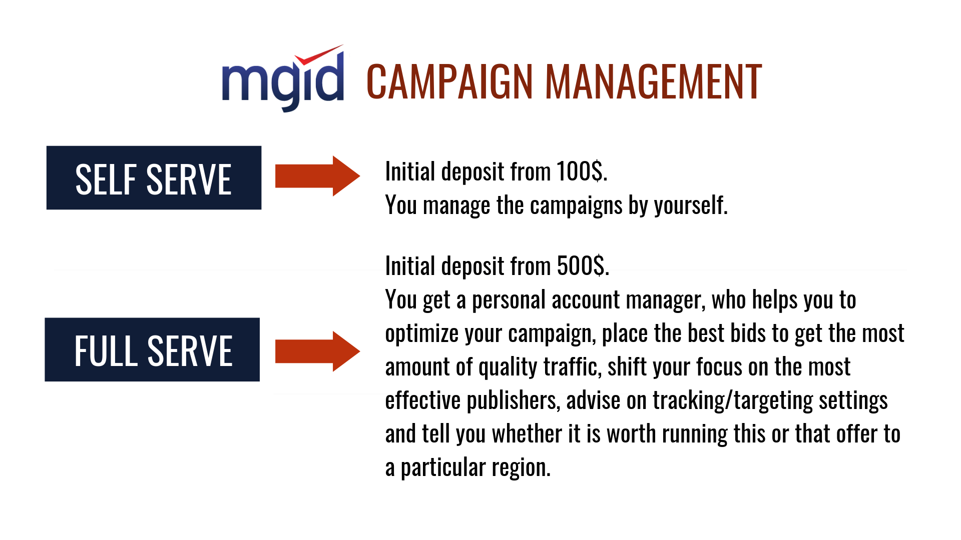 mgid-campaign-management-png.2729