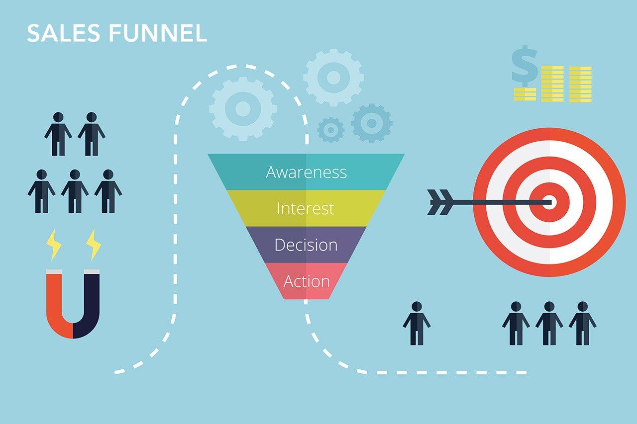 sales-funnel-jpg.3231