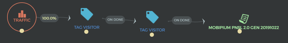 tagvisitors.PNG